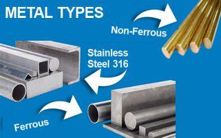 Metal Contaminant Types
