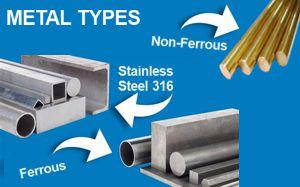 Metal Types